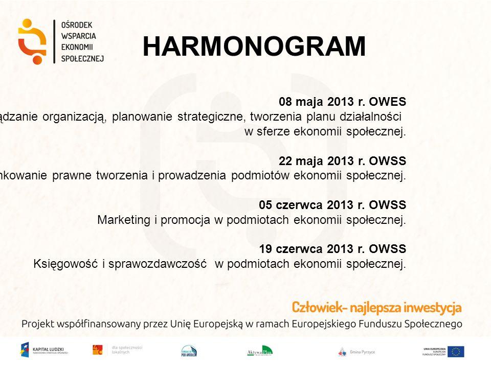 HARMONOGRAM 08 maja 2013 r. OWES Zarządzanie organizacją, planowanie strategiczne, tworzenia planu działalności w sferze ekonomii społecznej. 22 maja