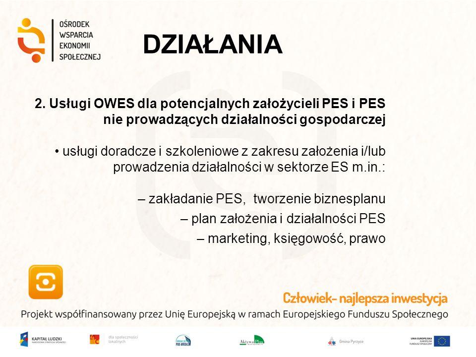 2. Usługi OWES dla potencjalnych założycieli PES i PES nie prowadzących działalności gospodarczej usługi doradcze i szkoleniowe z zakresu założenia i/