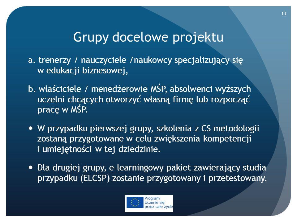 Grupy docelowe projektu a. trenerzy / nauczyciele /naukowcy specjalizujący się w edukacji biznesowej, b. właściciele / menedżerowie MŚP, absolwenci wy