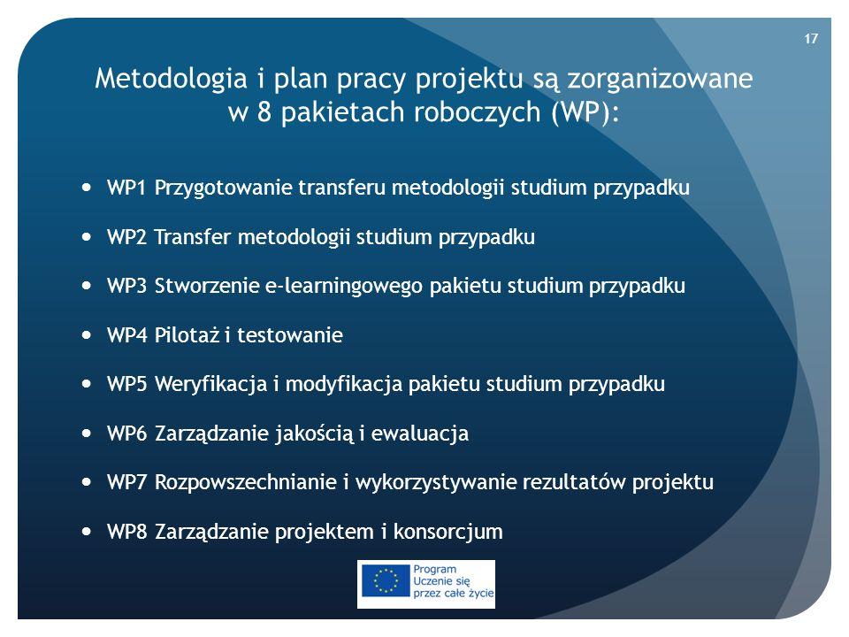 Metodologia i plan pracy projektu są zorganizowane w 8 pakietach roboczych (WP): WP1 Przygotowanie transferu metodologii studium przypadku WP2 Transfe
