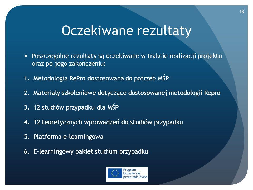 Oczekiwane rezultaty Poszczególne rezultaty są oczekiwane w trakcie realizacji projektu oraz po jego zakończeniu: 1.Metodologia RePro dostosowana do p