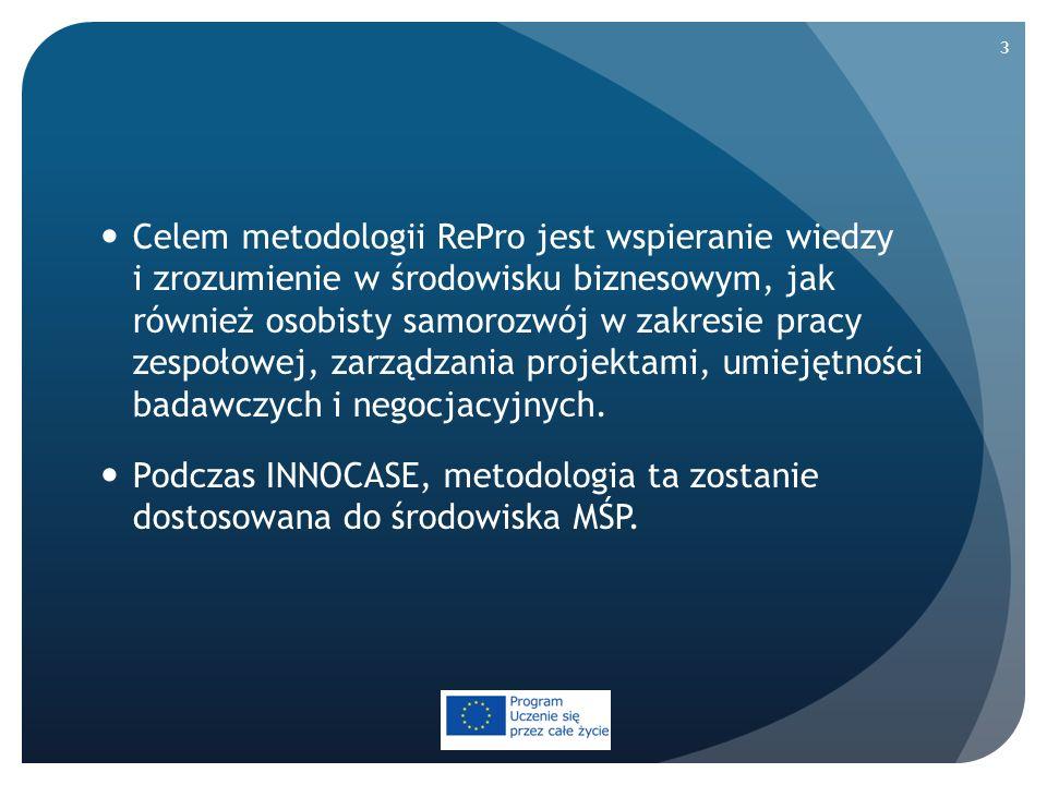 Wartość dodana INNOCASE Wartość dodana INNOCASE będzie oparta na dostosowaniu wyników Repro (w odniesieniu do zawartości, jakości i podejścia dydaktycznego) do potrzeb grup docelowych, przekształcając je w formę nauczania na odległość i rozpowszechnienia oraz wykorzystywania w ramach UE.