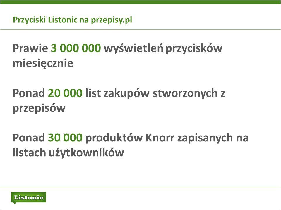 Przyciski Listonic na przepisy.pl Prawie 3 000 000 wyświetleń przycisków miesięcznie Ponad 20 000 list zakupów stworzonych z przepisów Ponad 30 000 pr