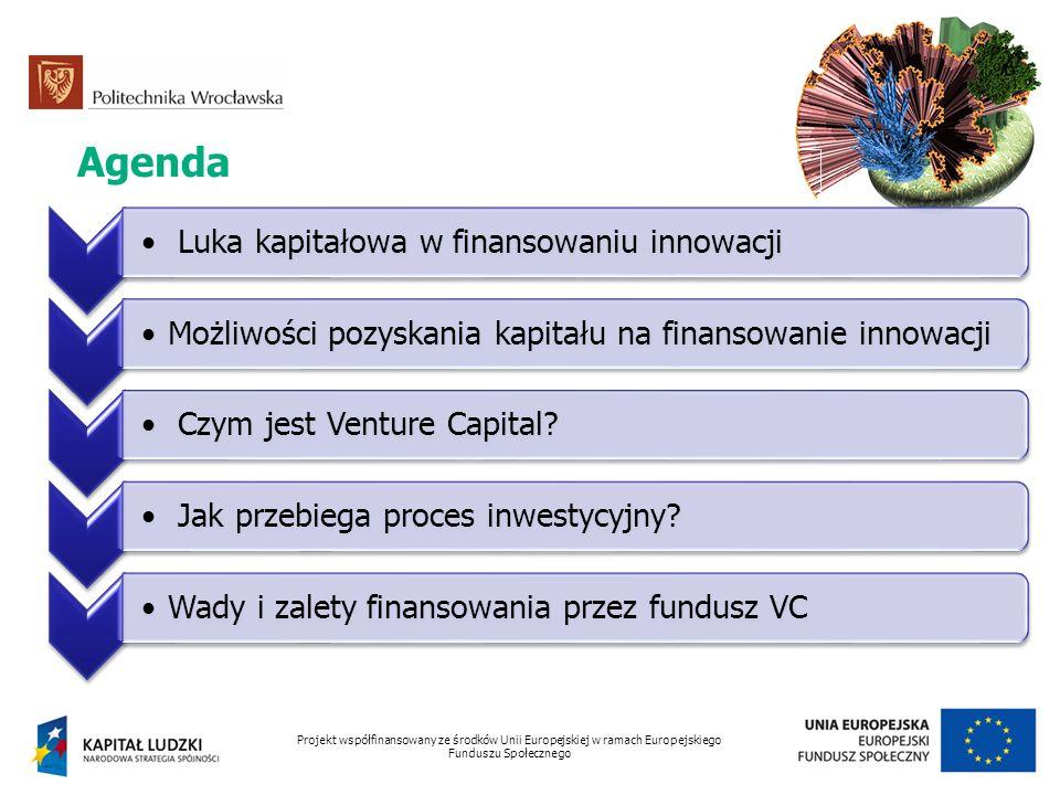 Projekt współfinansowany ze środków Unii Europejskiej w ramach Europejskiego Funduszu Społecznego Agenda Luka kapitałowa w finansowaniu innowacjiMożli