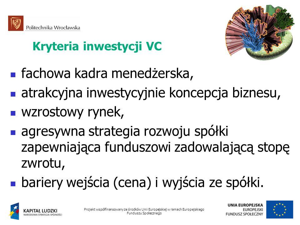 Kryteria inwestycji VC fachowa kadra menedżerska, atrakcyjna inwestycyjnie koncepcja biznesu, wzrostowy rynek, agresywna strategia rozwoju spółki zape