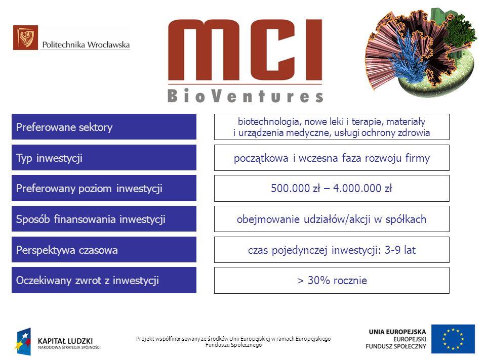 Preferowane sektory biotechnologia, nowe leki i terapie, materiały i urządzenia medyczne, usługi ochrony zdrowia Typ inwestycji początkowa i wczesna f