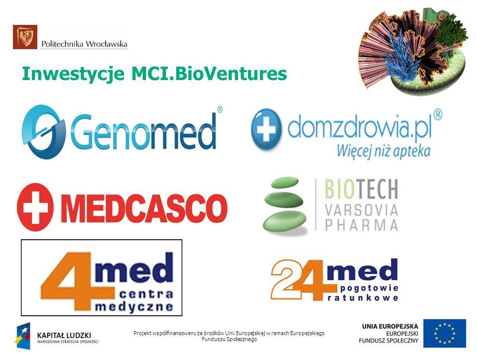Inwestycje MCI.BioVentures Projekt współfinansowany ze środków Unii Europejskiej w ramach Europejskiego Funduszu Społecznego