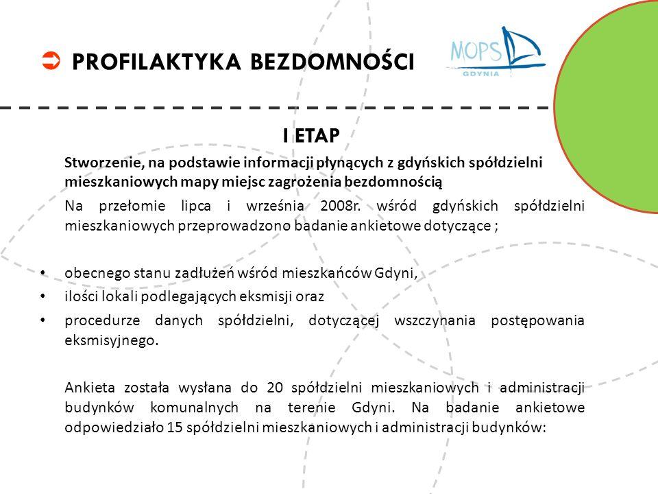 I ETAP Stworzenie, na podstawie informacji płynących z gdyńskich spółdzielni mieszkaniowych mapy miejsc zagrożenia bezdomnością Na przełomie lipca i września 2008r.