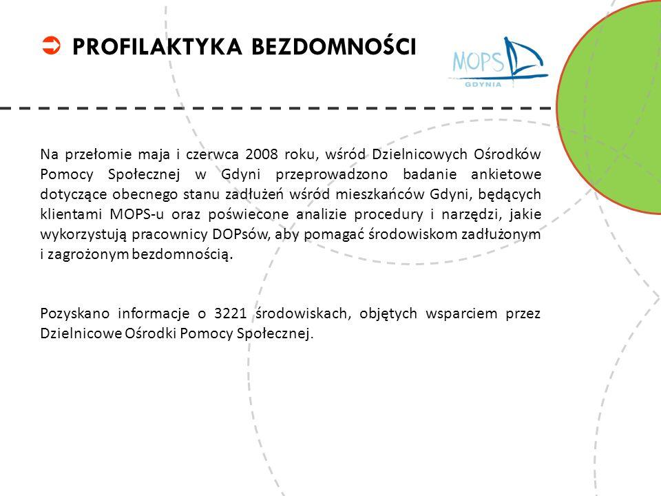 PROFILAKTYKA BEZDOMNOŚCI Na przełomie maja i czerwca 2008 roku, wśród Dzielnicowych Ośrodków Pomocy Społecznej w Gdyni przeprowadzono badanie ankietowe dotyczące obecnego stanu zadłużeń wśród mieszkańców Gdyni, będących klientami MOPS-u oraz poświecone analizie procedury i narzędzi, jakie wykorzystują pracownicy DOPsów, aby pomagać środowiskom zadłużonym i zagrożonym bezdomnością.