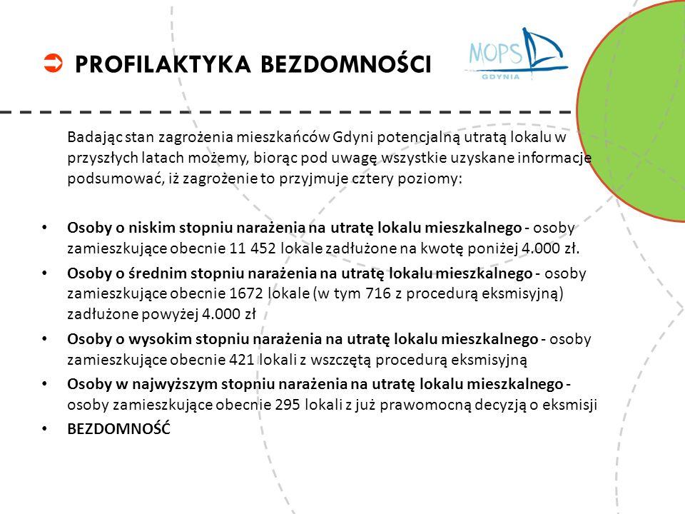 Badając stan zagrożenia mieszkańców Gdyni potencjalną utratą lokalu w przyszłych latach możemy, biorąc pod uwagę wszystkie uzyskane informacje podsumować, iż zagrożenie to przyjmuje cztery poziomy: Osoby o niskim stopniu narażenia na utratę lokalu mieszkalnego - osoby zamieszkujące obecnie 11 452 lokale zadłużone na kwotę poniżej 4.000 zł.
