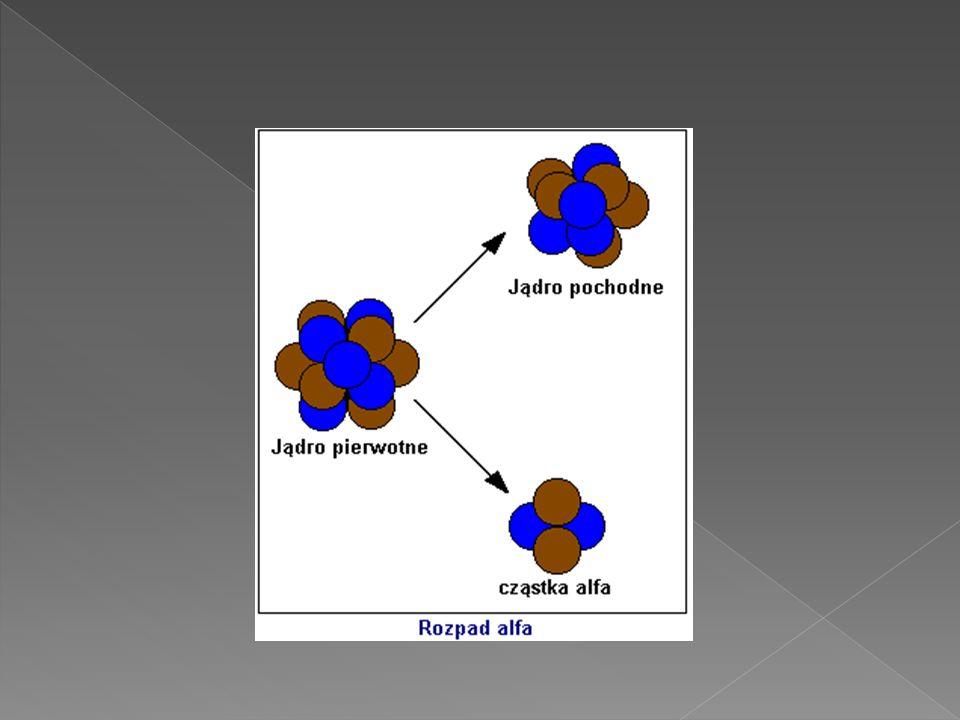 Rad radon + cząstka α W wyniku przemiany alfa powstaje pierwiastek o liczbie masowej mniejszej o 4 i liczbie atomowej mniejszej o 2