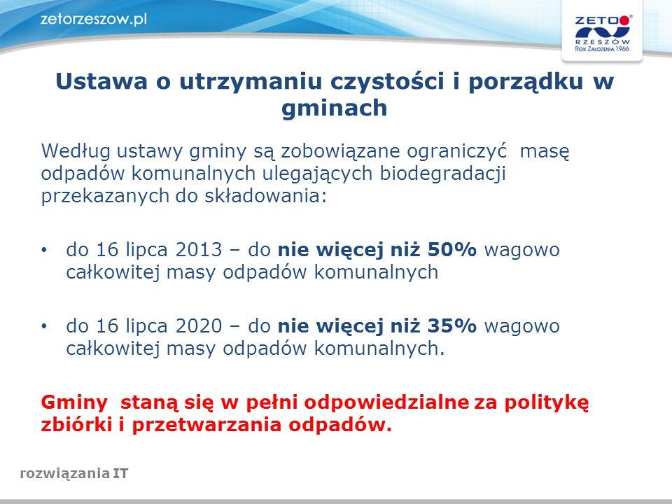Ustawa o utrzymaniu czystości i porządku w gminach Według ustawy gminy są zobowiązane ograniczyć masę odpadów komunalnych ulegających biodegradacji pr