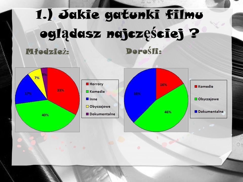 1.) Jakie gatunki filmu ogl ą dasz najcz ęś ciej ? Młodzie ż : Doro ś li: