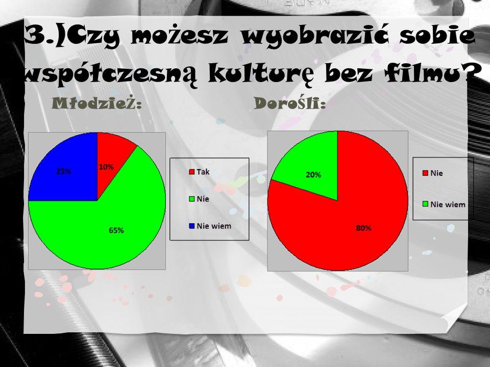 3.)Czy mo ż esz wyobrazić sobie współczesn ą kultur ę bez filmu? Młodzie ż :Doro ś li:
