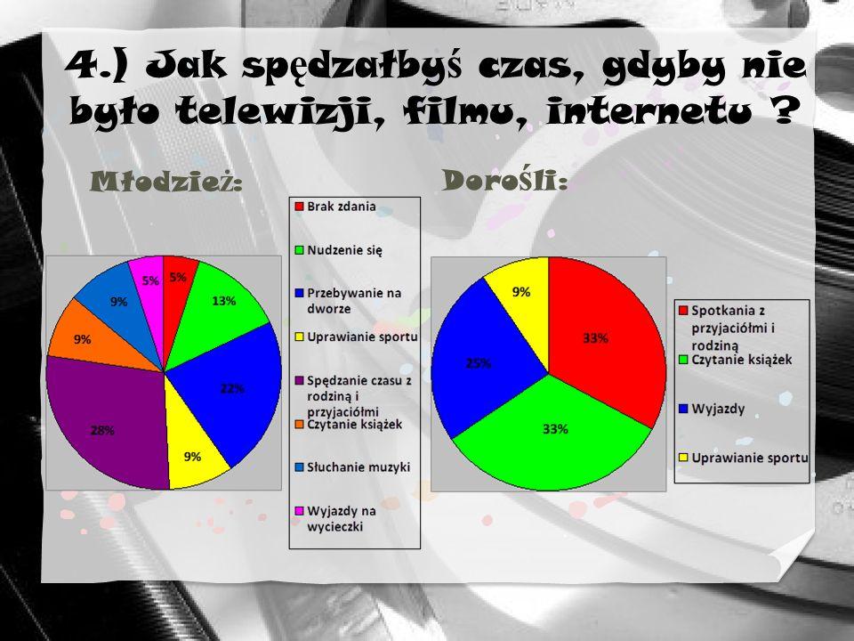 4.) Jak sp ę dzałby ś czas, gdyby nie było telewizji, filmu, internetu ? Młodzie ż : Doro ś li: