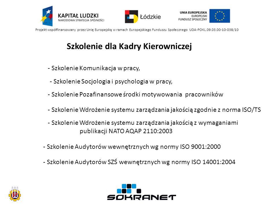 Projekt współfinansowany przez Unię Europejską w ramach Europejskiego Funduszu Społecznego UDA-POKL.09.03.00-10-038/10 Szkolenie dla Kadry Kierowniczej - Szkolenie Komunikacja w pracy, - Szkolenie Socjologia i psychologia w pracy, - Szkolenie Pozafinansowe środki motywowania pracowników - Szkolenie Wdrożenie systemu zarządzania jakością zgodnie z norma ISO/TS - Szkolenie Wdrożenie systemu zarządzania jakością z wymaganiami publikacji NATO AQAP 2110:2003 - Szkolenie Audytorów wewnętrznych wg normy ISO 9001:2000 - Szkolenie Audytorów SZŚ wewnętrznych wg normy ISO 14001:2004