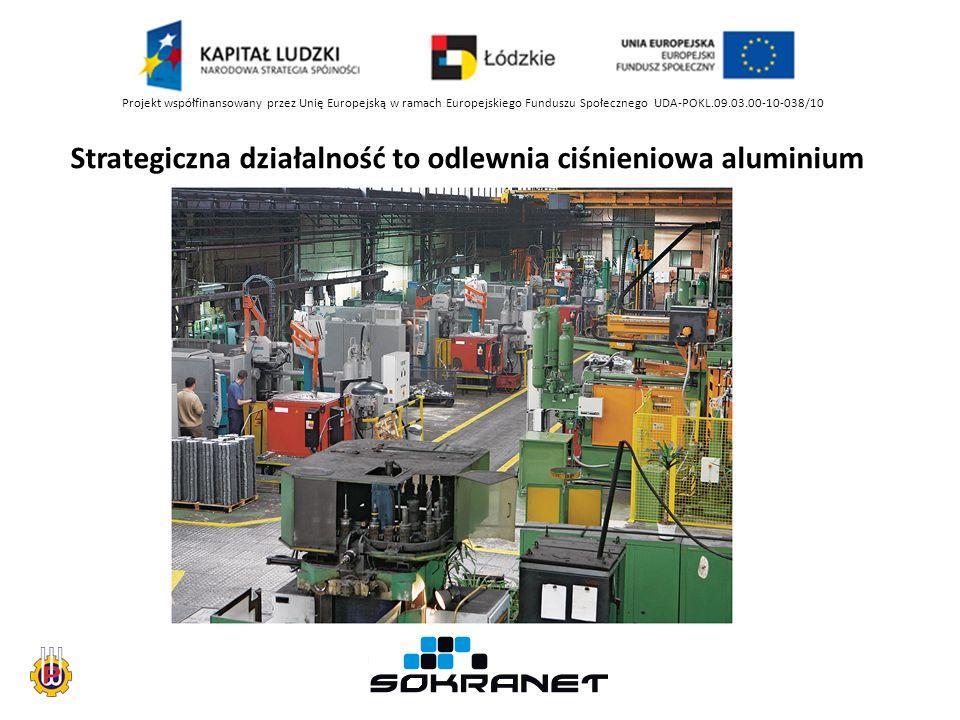 Projekt współfinansowany przez Unię Europejską w ramach Europejskiego Funduszu Społecznego UDA-POKL.09.03.00-10-038/10 Strategiczna działalność to odlewnia ciśnieniowa aluminium