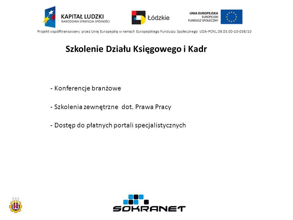 Projekt współfinansowany przez Unię Europejską w ramach Europejskiego Funduszu Społecznego UDA-POKL.09.03.00-10-038/10 Szkolenie Działu Księgowego i Kadr - Konferencje branżowe - Szkolenia zewnętrzne dot.