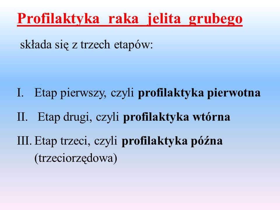 Profilaktyka raka jelita grubego składa się z trzech etapów: I.Etap pierwszy, czyli profilaktyka pierwotna II. Etap drugi, czyli profilaktyka wtórna I