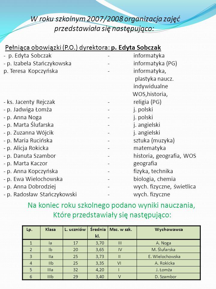 W roku szkolnym 2007/2008 organizacja zajęć przedstawiała się następująco: Pełniąca obowiązki (P.O.) dyrektora: p.