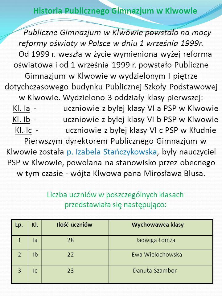 Historia Publicznego Gimnazjum w Klwowie Publiczne Gimnazjum w Klwowie powstało na mocy reformy oświaty w Polsce w dniu 1 września 1999r.