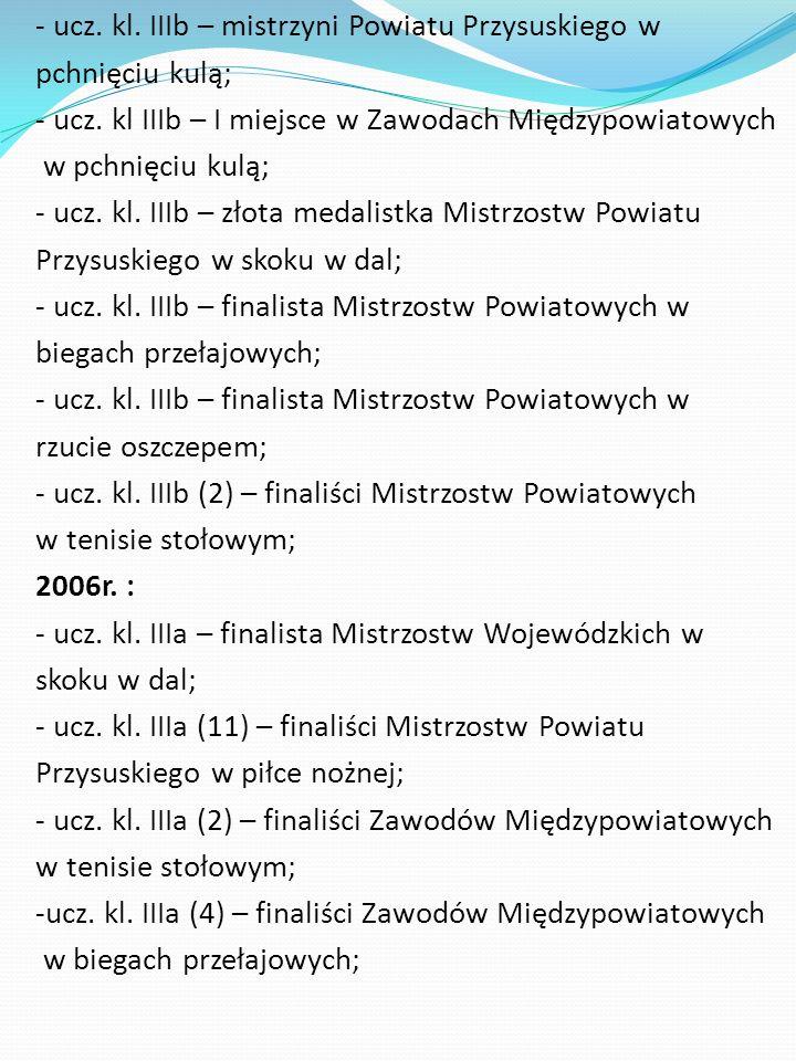 - ucz.kl. IIIb – mistrzyni Powiatu Przysuskiego w pchnięciu kulą; - ucz.