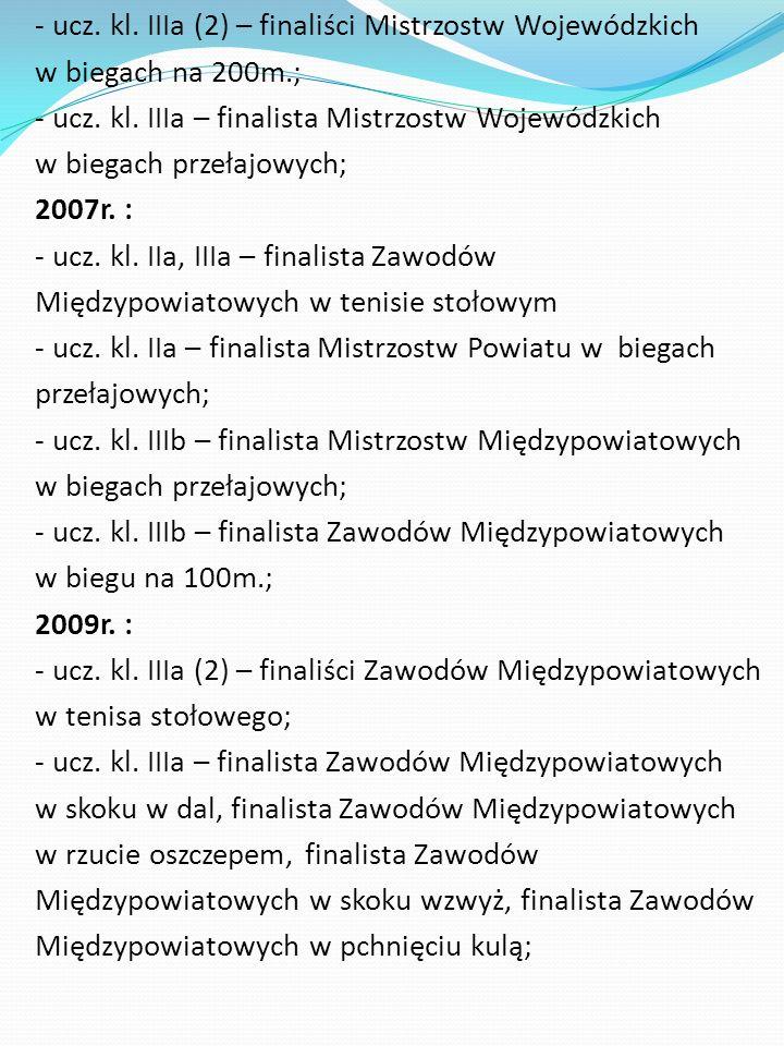 - ucz.kl. IIIa (2) – finaliści Mistrzostw Wojewódzkich w biegach na 200m.; - ucz.