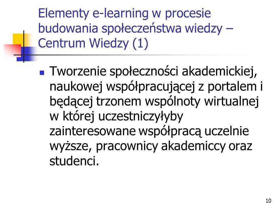 10 Elementy e-learning w procesie budowania społeczeństwa wiedzy – Centrum Wiedzy (1) Tworzenie społeczności akademickiej, naukowej współpracującej z