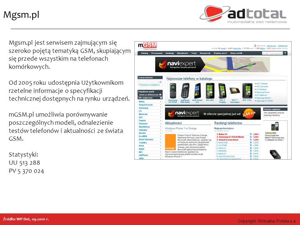 Copyright: Wirtualna Polska s.a. Mgsm.pl Źródło: WP Dot, 09.2010 r. Mgsm.pl jest serwisem zajmującym się szeroko pojętą tematyką GSM, skupiającym się