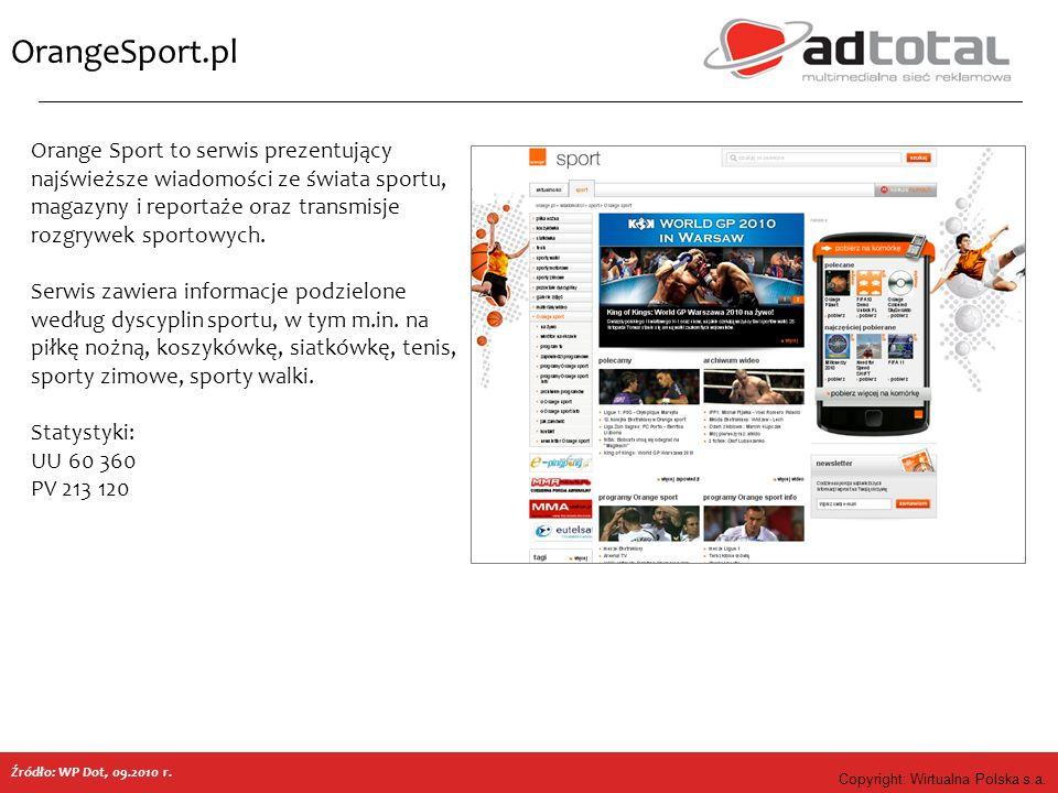 Copyright: Wirtualna Polska s.a. OrangeSport.pl Źródło: WP Dot, 09.2010 r. Orange Sport to serwis prezentujący najświeższe wiadomości ze świata sportu