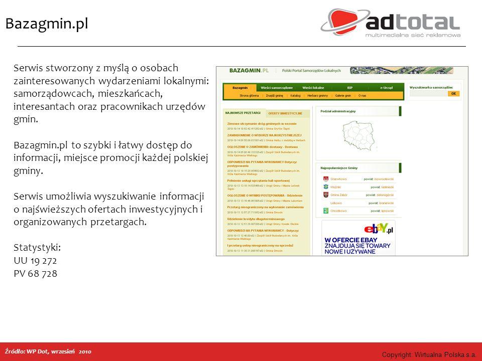 Copyright: Wirtualna Polska s.a.Malemen.pl Źródło: Google Analytics, 09-10.2010 r.
