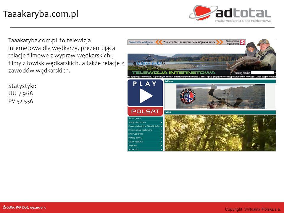 Copyright: Wirtualna Polska s.a. Taaakaryba.com.pl Źródło: WP Dot, 09.2010 r.