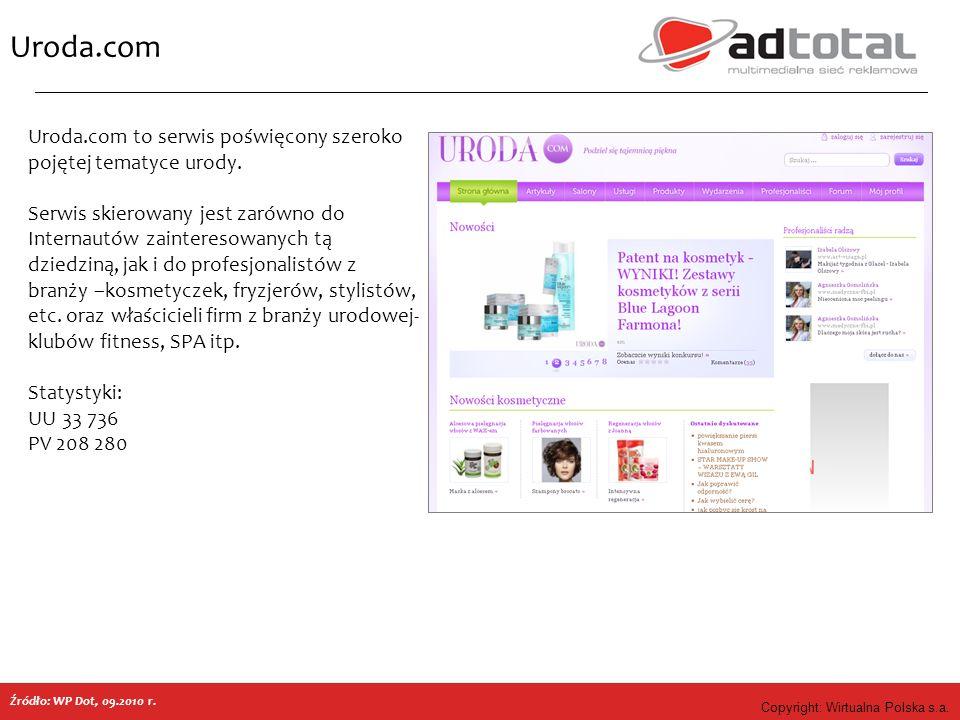 Copyright: Wirtualna Polska s.a. Uroda.com Źródło: WP Dot, 09.2010 r. Uroda.com to serwis poświęcony szeroko pojętej tematyce urody. Serwis skierowany