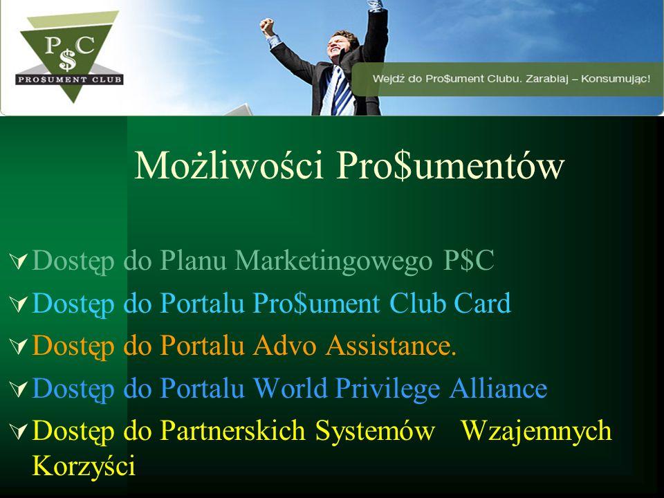 Możliwości Pro$umentów Dostęp do Planu Marketingowego P$C Dostęp do Portalu Pro$ument Club Card Dostęp do Portalu Advo Assistance. Dostęp do Portalu W