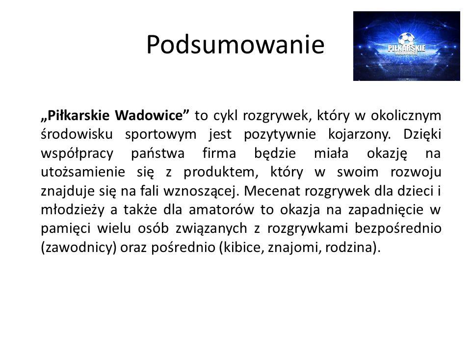Podsumowanie Piłkarskie Wadowice to cykl rozgrywek, który w okolicznym środowisku sportowym jest pozytywnie kojarzony. Dzięki współpracy państwa firma
