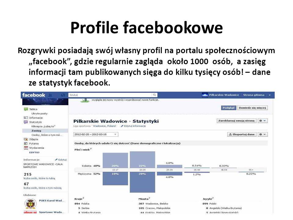 Profile facebookowe Rozgrywki posiadają swój własny profil na portalu społecznościowym facebook, gdzie regularnie zagląda około 1000 osób, a zasięg in