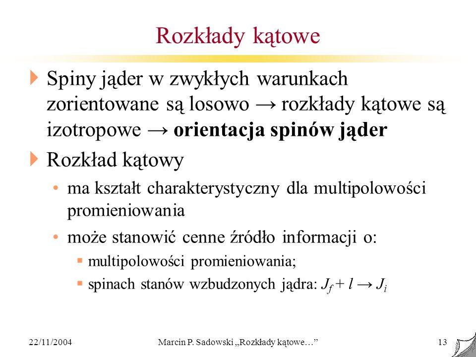 22/11/2004Marcin P. Sadowski Rozkłady kątowe…13 Rozkłady kątowe Spiny jąder w zwykłych warunkach zorientowane są losowo rozkłady kątowe są izotropowe