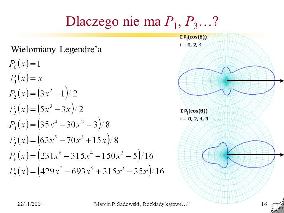 22/11/2004Marcin P. Sadowski Rozkłady kątowe…16 Dlaczego nie ma P 1, P 3 …? Wielomiany Legendrea