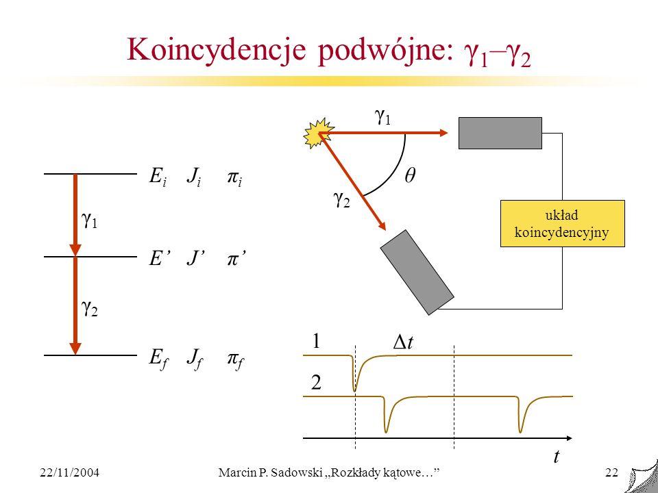 22/11/2004Marcin P. Sadowski Rozkłady kątowe…22 Koincydencje podwójne: γ 1 –γ 2 γ1γ1 γ2γ2 EiJiπiEiJiπi EfJfπfEfJfπf EJπ γ2γ2 γ1γ1 układ koincydencyjny