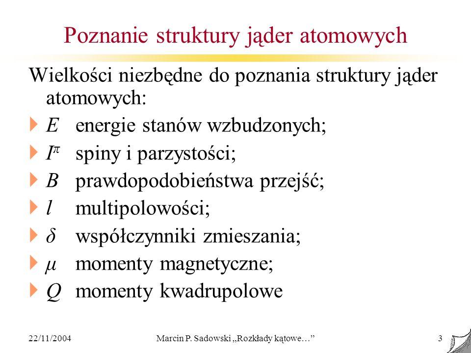 22/11/2004Marcin P. Sadowski Rozkłady kątowe…3 Poznanie struktury jąder atomowych Wielkości niezbędne do poznania struktury jąder atomowych: Eenergie