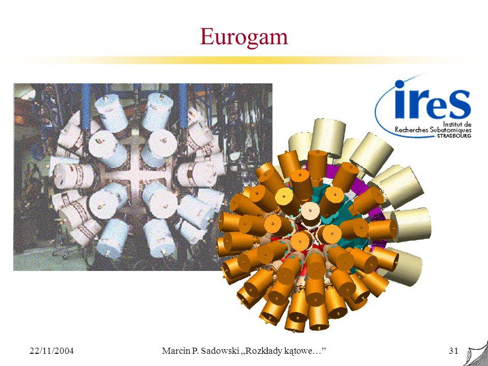 22/11/2004Marcin P. Sadowski Rozkłady kątowe…31 Eurogam