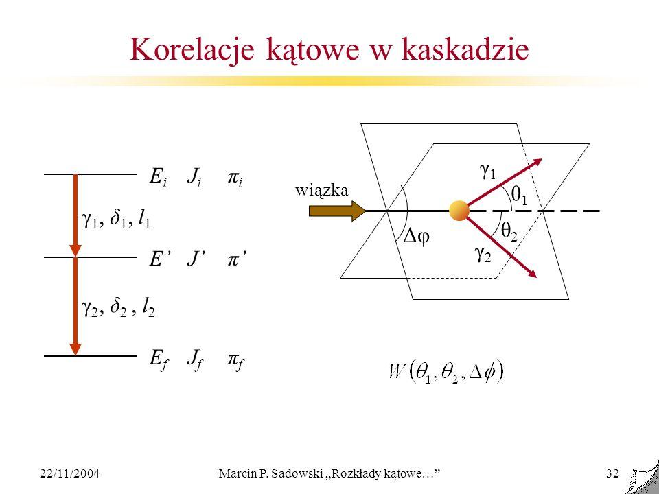 22/11/2004Marcin P. Sadowski Rozkłady kątowe…32 Korelacje kątowe w kaskadzie γ 1, δ 1, l 1 γ 2, δ 2, l 2 EiJiπiEiJiπi EfJfπfEfJfπf EJπ γ1γ1 γ2γ2 θ1θ1