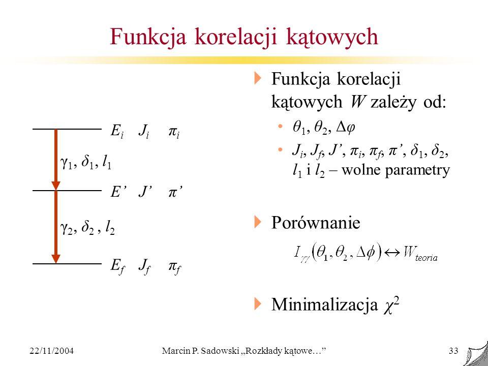 22/11/2004Marcin P. Sadowski Rozkłady kątowe…33 Funkcja korelacji kątowych Funkcja korelacji kątowych W zależy od: θ 1, θ 2, Δφ J i, J f, J, π i, π f,