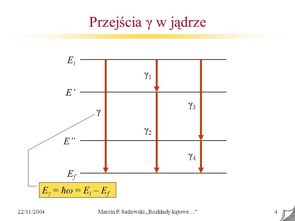22/11/2004Marcin P. Sadowski Rozkłady kątowe…4 Przejścia γ w jądrze EiEi EfEf γ E γ = ħω = E i – E f E E γ1γ1 γ2γ2 γ3γ3 γ4γ4