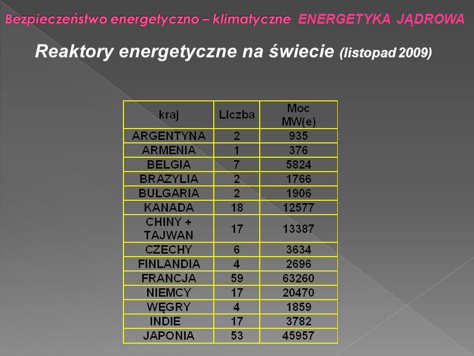 Bezpieczeństwo energetyczno – klimatyczne ENERGETYKA JĄDROWA Pentor, 05.12.2008 Czy Pana(i) zdaniem Polska powinna w najbliższym czasie zbudować elektrownię jądrową?