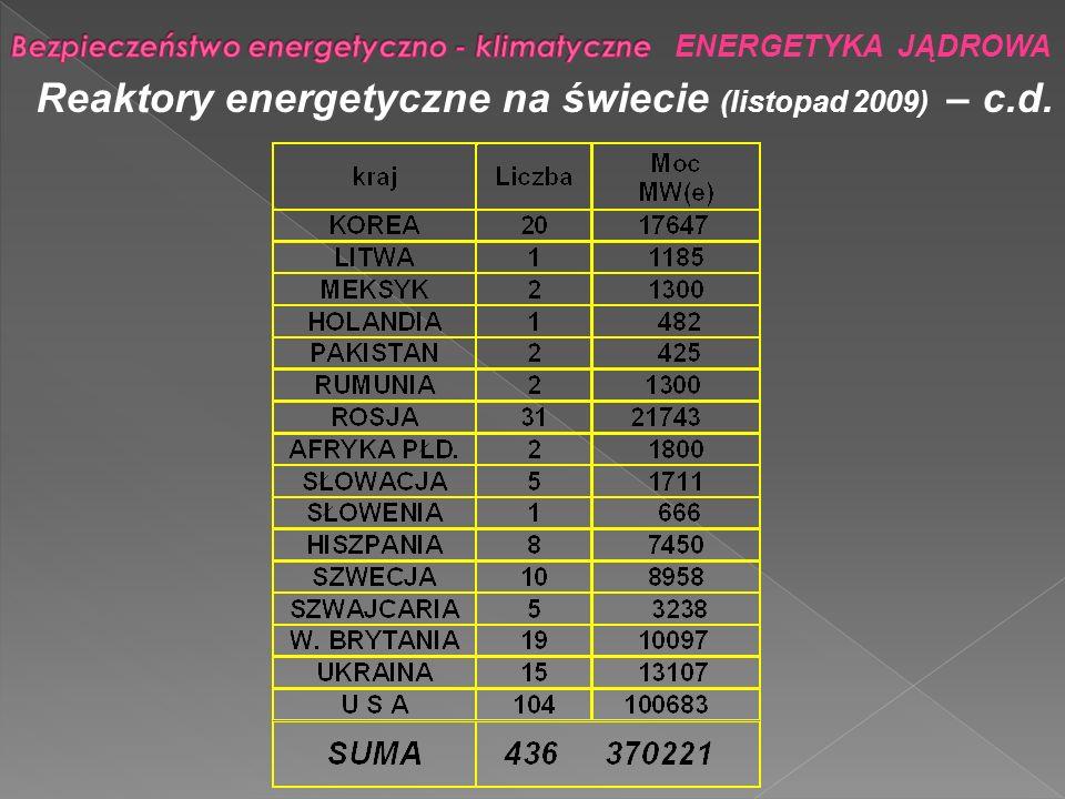 Bezpieczeństwo energetyczno – klimatyczne ENERGETYKA JĄDROWA Czy Pana(i) zdaniem Polska powinna w najbliższym czasie zbudować elektrownię jądrową.
