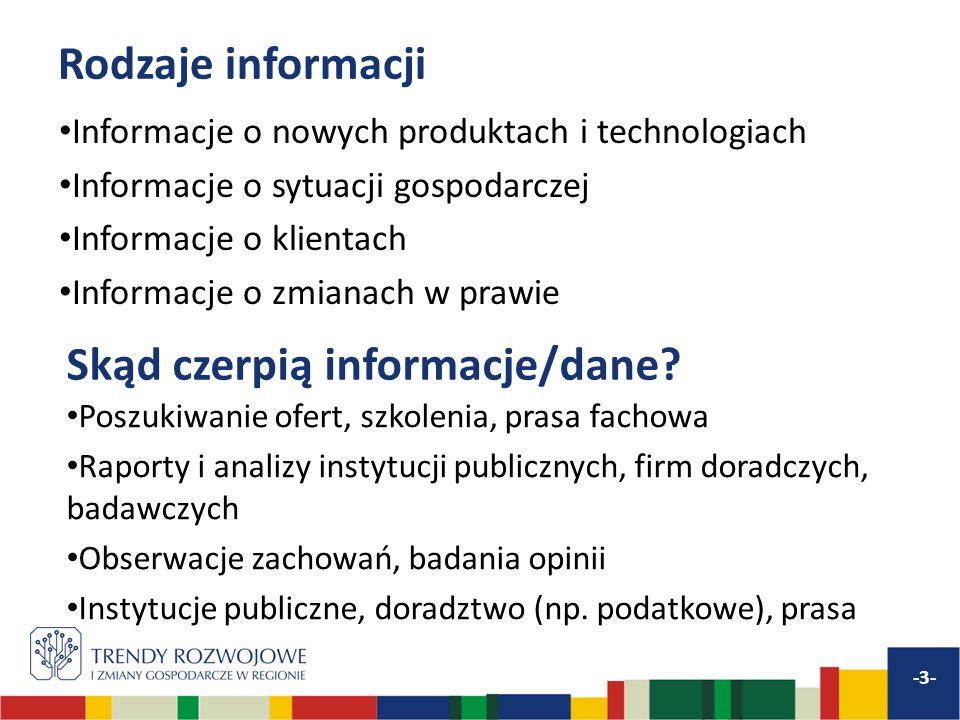 Rodzaje informacji Informacje o nowych produktach i technologiach Informacje o sytuacji gospodarczej Informacje o klientach Informacje o zmianach w prawie -3- Skąd czerpią informacje/dane.