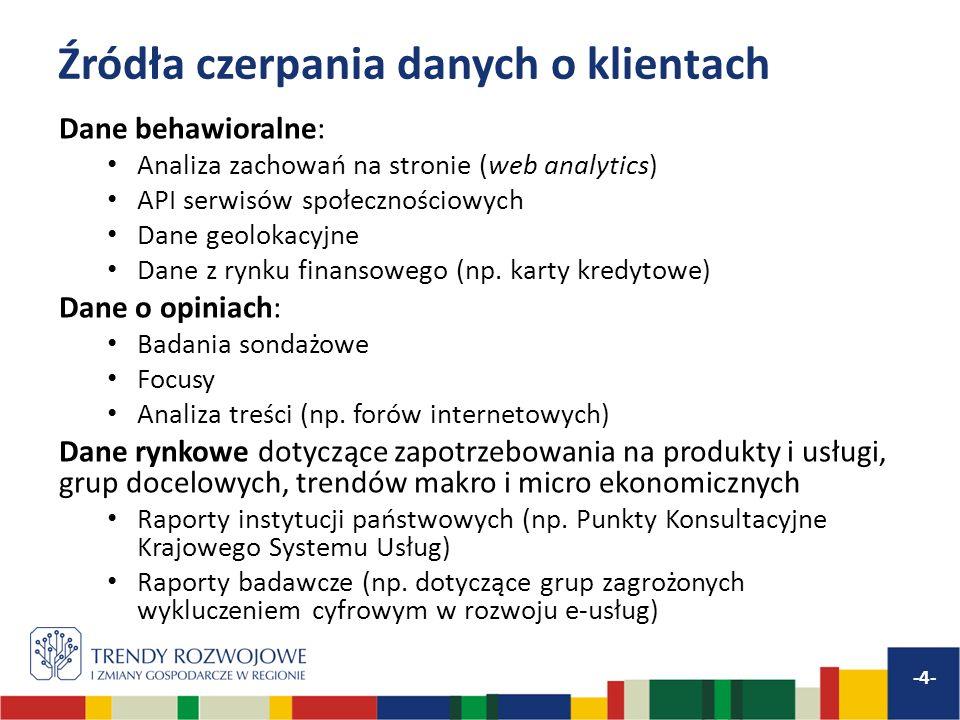 Źródła czerpania danych o klientach Dane behawioralne: Analiza zachowań na stronie (web analytics) API serwisów społecznościowych Dane geolokacyjne Dane z rynku finansowego (np.