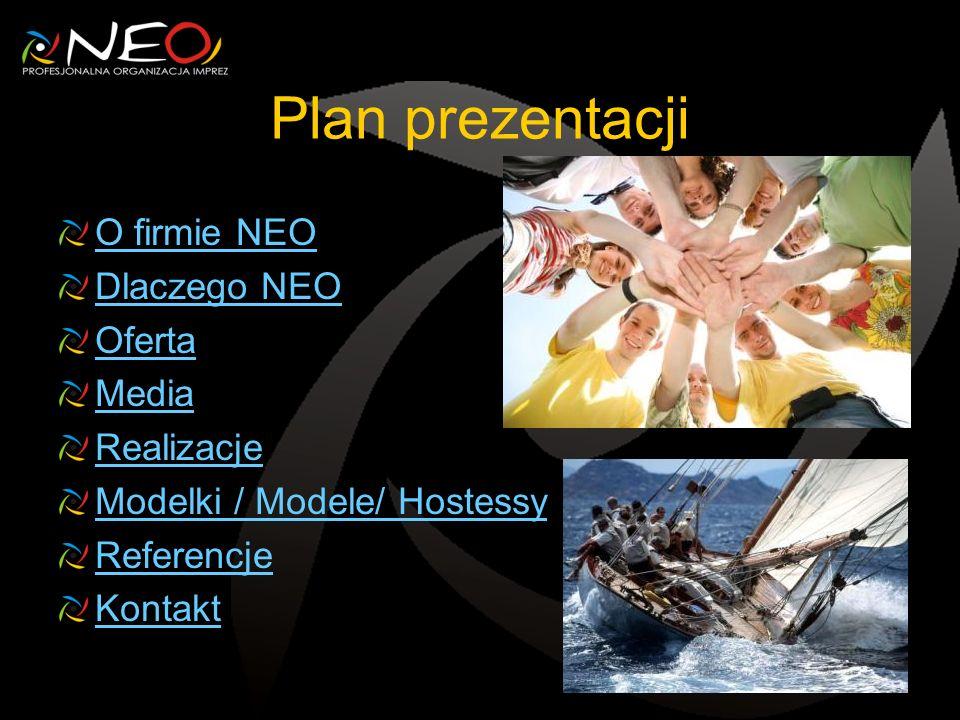 Plan prezentacji O firmie NEO Dlaczego NEO Oferta Media Realizacje Modelki / Modele/ Hostessy Referencje Kontakt