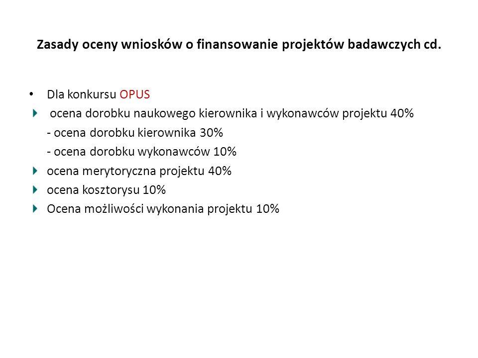 Zasady oceny wniosków o finansowanie projektów badawczych cd. Dla konkursu OPUS ocena dorobku naukowego kierownika i wykonawców projektu 40% - ocena d